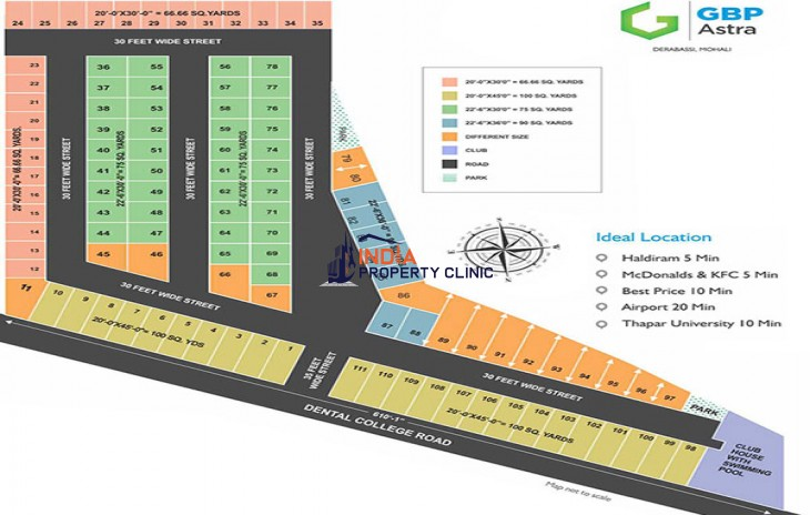 Villas & Residential Plots for Sale GBP Astra